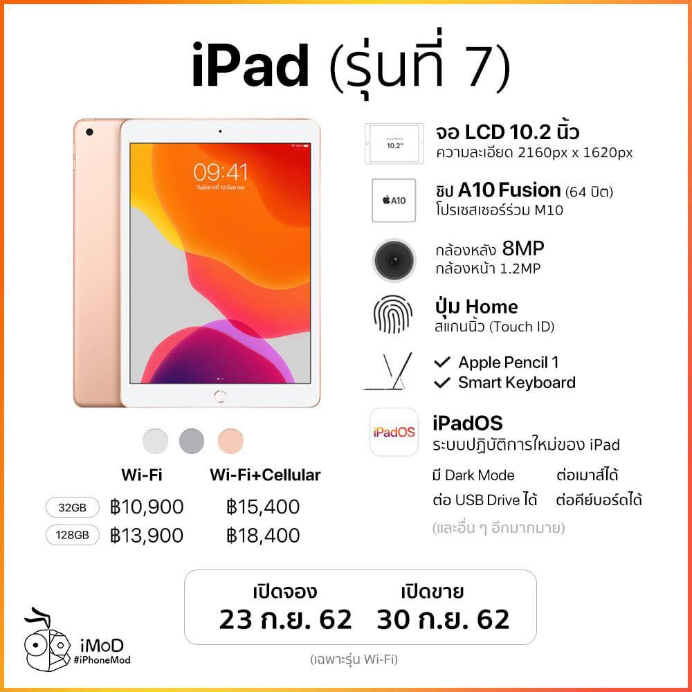 Ipad 7th Gen Spec Infograph