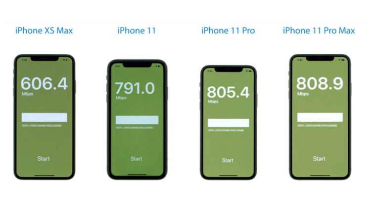 Iphone 11 11 Pro Wifi 6 Faster Than Previous Iphone 25 Percent