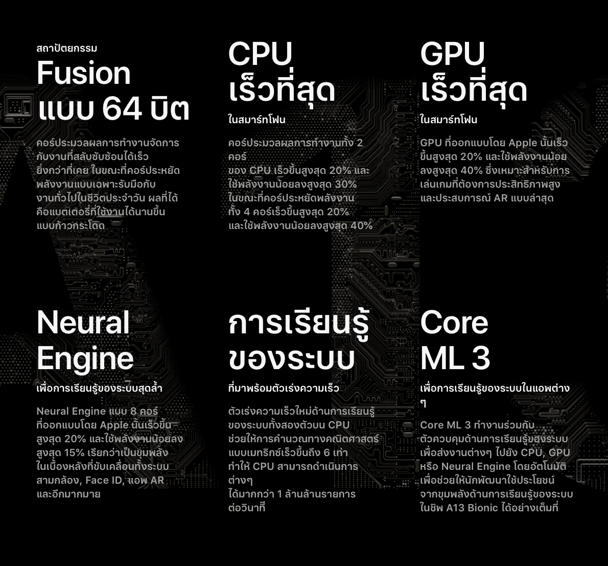 Iphone 11 A13 Performance