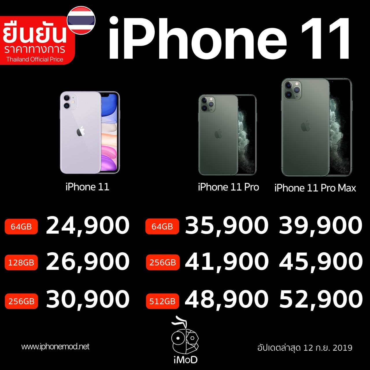 Iphone 11 Black Hd