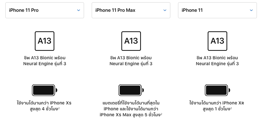 Iphone 11 Iphone 11 Pro Battery Performance Improvement Img 2