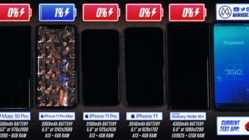 Iphone 11 Pro Max Battery Test Compare With Mate 30 Pro And Note 10 Plus