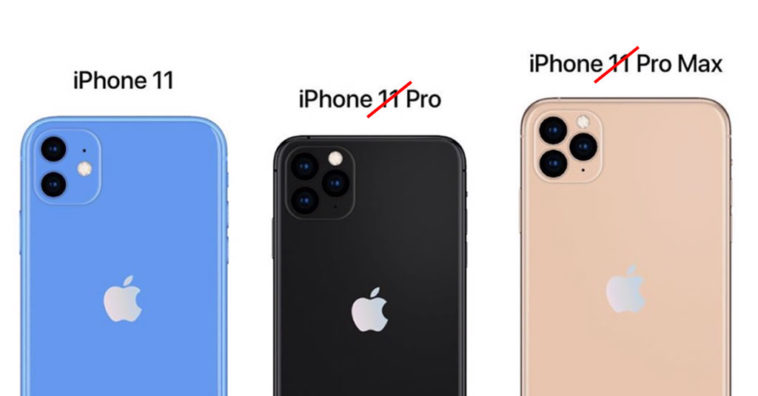 Iphone Pro No 11 In Name