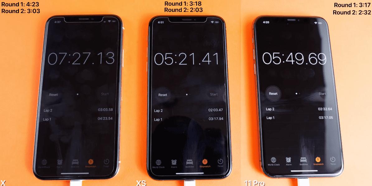 Iphone X Iphone Xs Iphone 11 Pro Speed Test Everythingapplepro Img 12