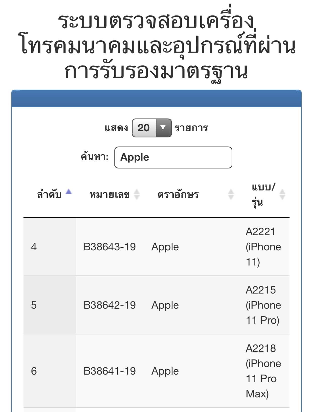 Nbtc Approve Iphone 11 Iphone 11 Pro Iphone 11 Pro Max Th Img 1
