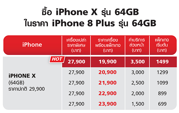 Truemove H Iphone Xs Apple Watch Series 4 Promotion 12 Sept 2019 Img 3