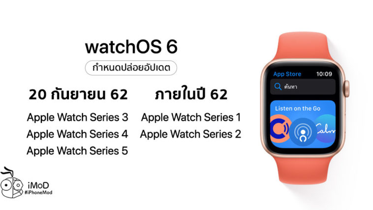 Watchos 6 Apple Watch Series 4 5 20 Sept Series 1 2 After