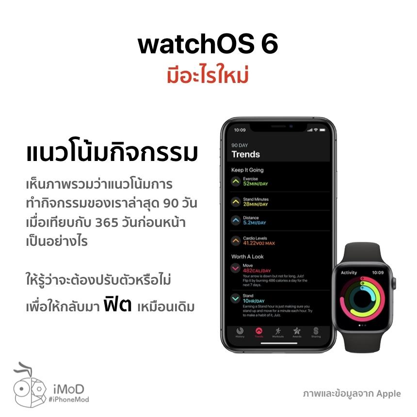 Watchos 6 Released 20 Sep 2019 6