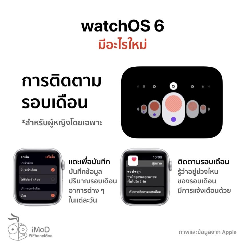 Watchos 6 Released 20 Sep 2019 7