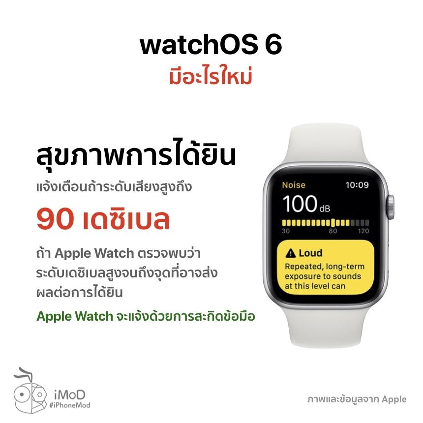Watchos 6 Released 20 Sep 2019 8