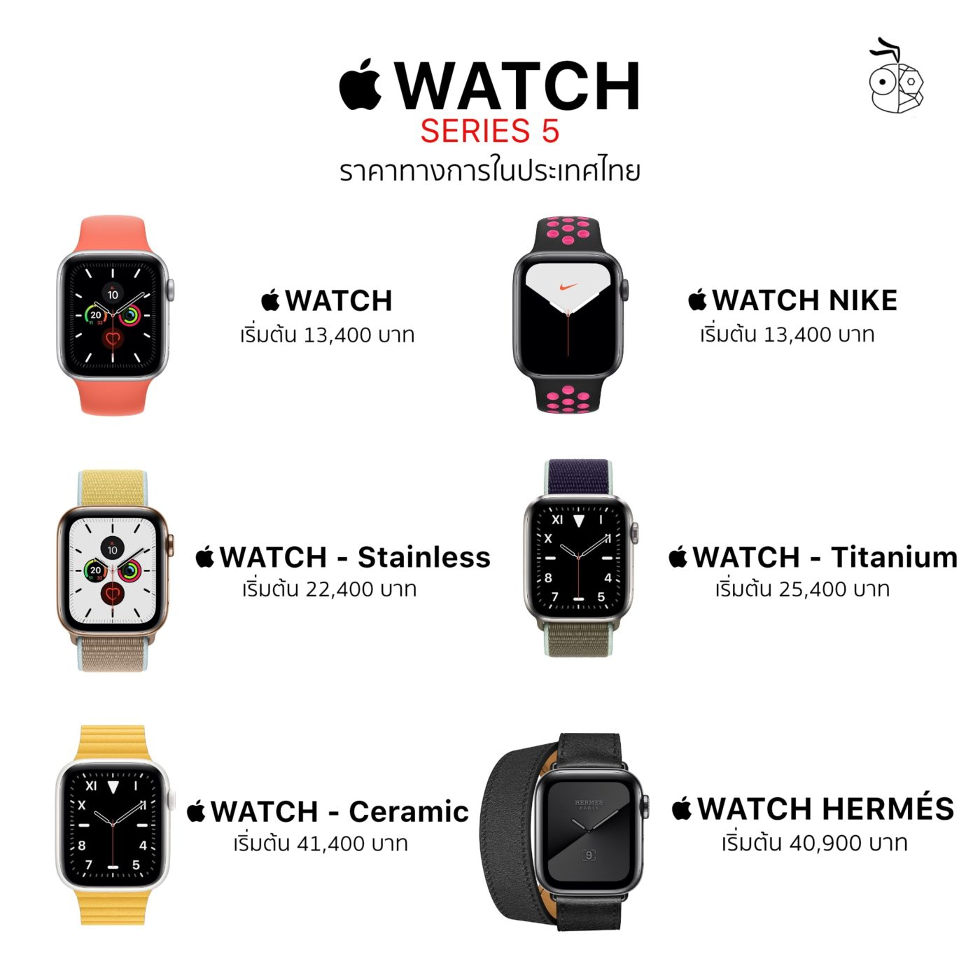 Apple Watch S5 Pricing
