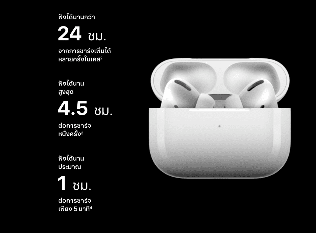 Airpods Pro Img 2