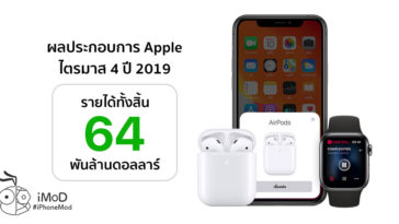 Apple Q4 2019 Earnings Results