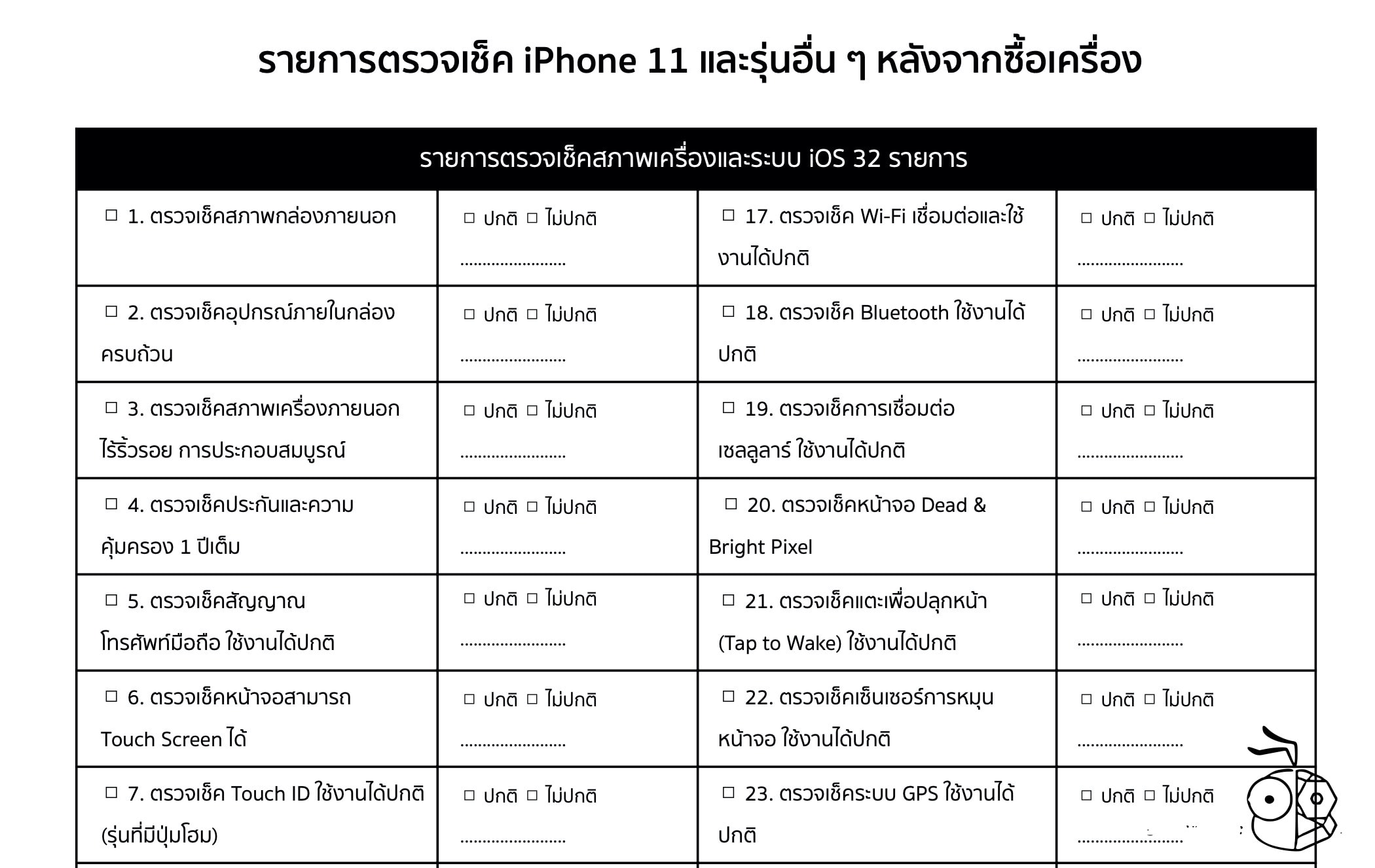 Imod Ss 2562 Iphone Qc Check List