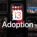Ios 13 Ipados Adoption