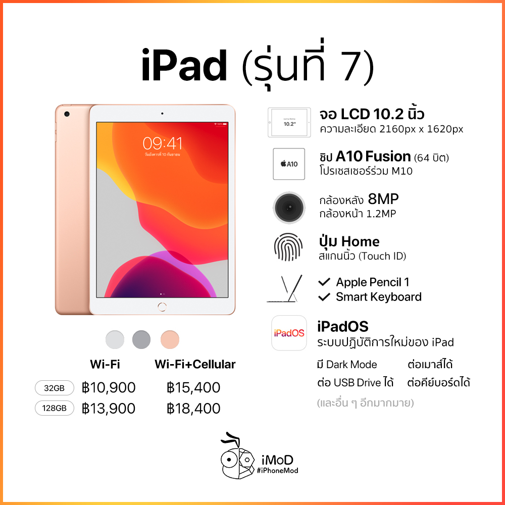 Ipad Gen 7 Spec Img