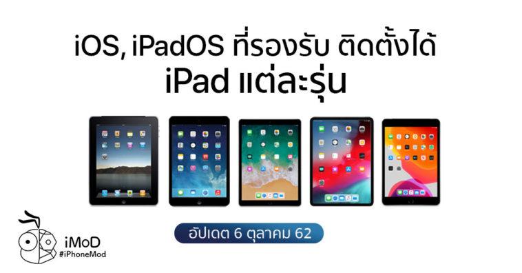 Ipad Ios Support Firmware Update