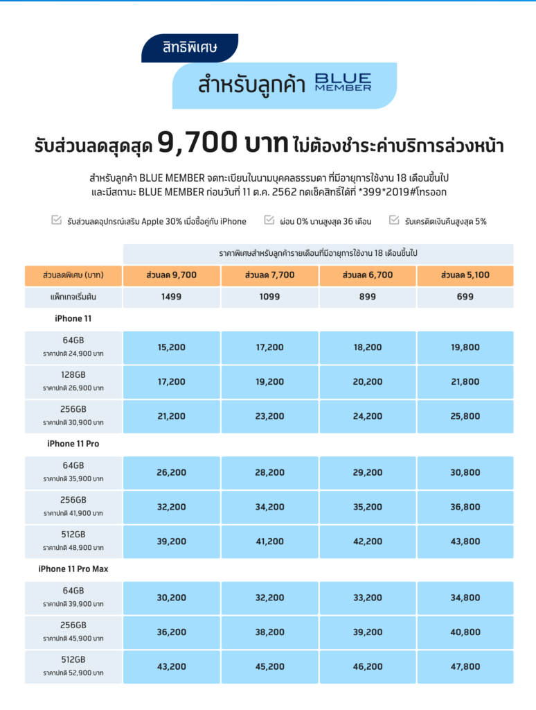 Iphone 11 Price And Promotion In Thailand 11 10 2019 1