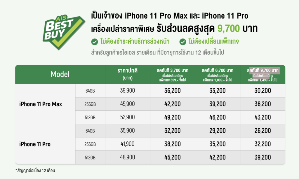 Iphone 11 Price And Promotion In Thailand 11 10 2019 6