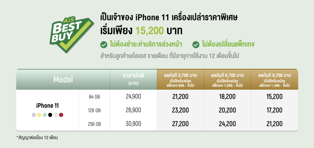 Iphone 11 Price And Promotion In Thailand 11 10 2019 7