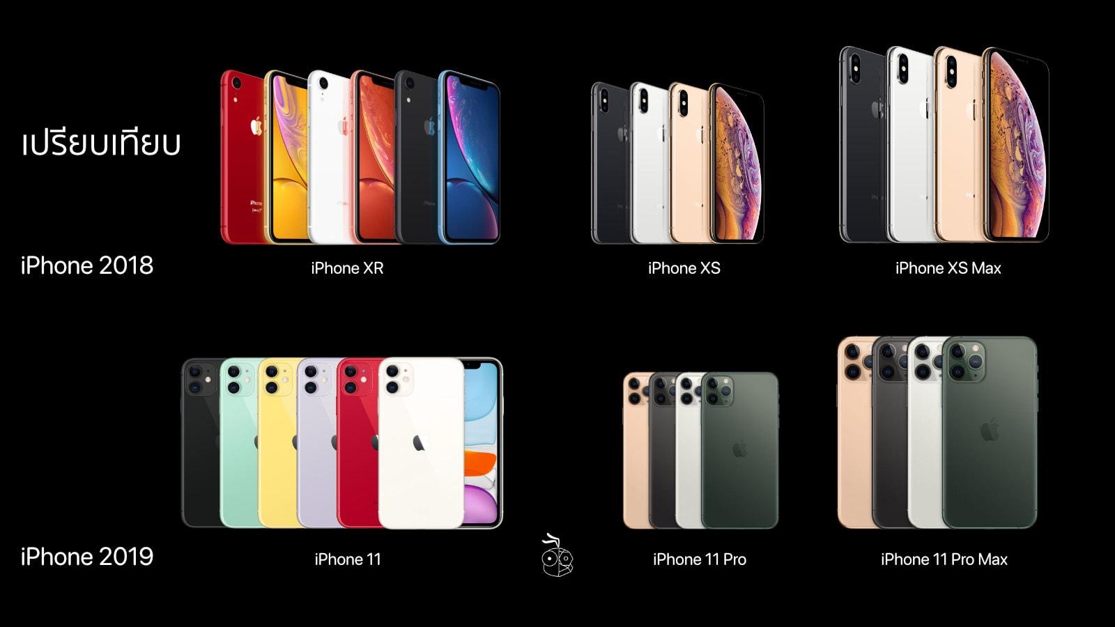 Iphone 2018 Vs Iphone 2019 Edited