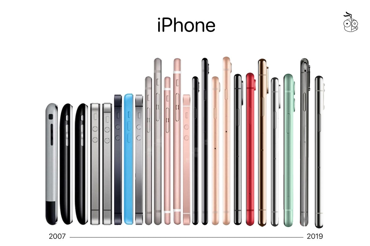 Iphone All Series Since 2007