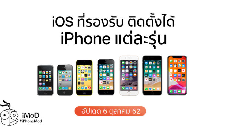 Iphone Ios Support Firmware Update