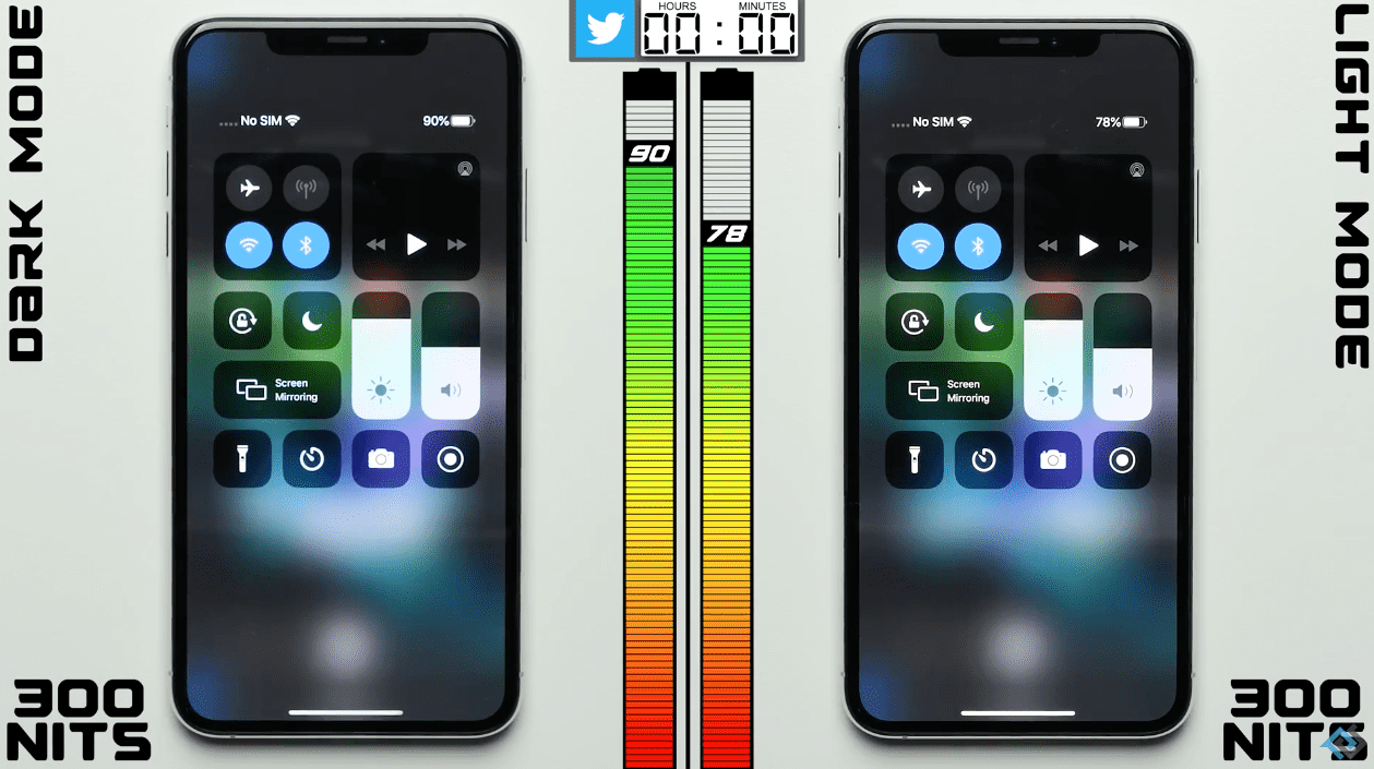 Iphone Oled Darkmode Lightmode Battery Test Img 5