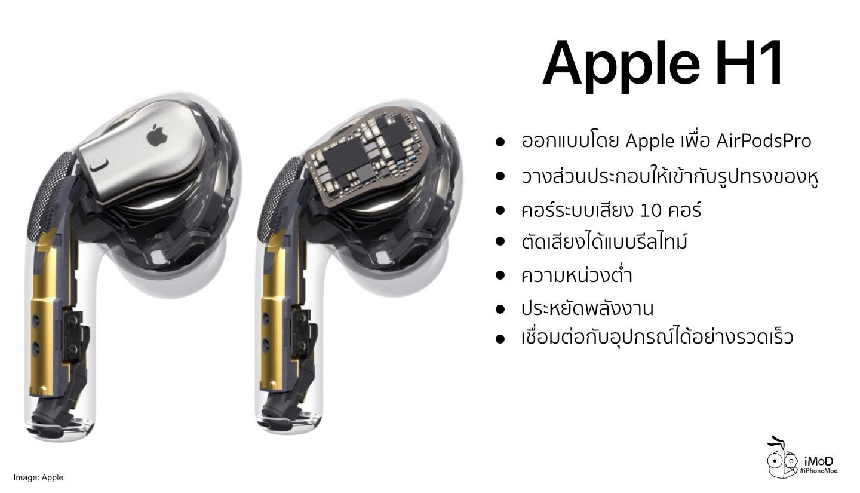 Apple H1 Details