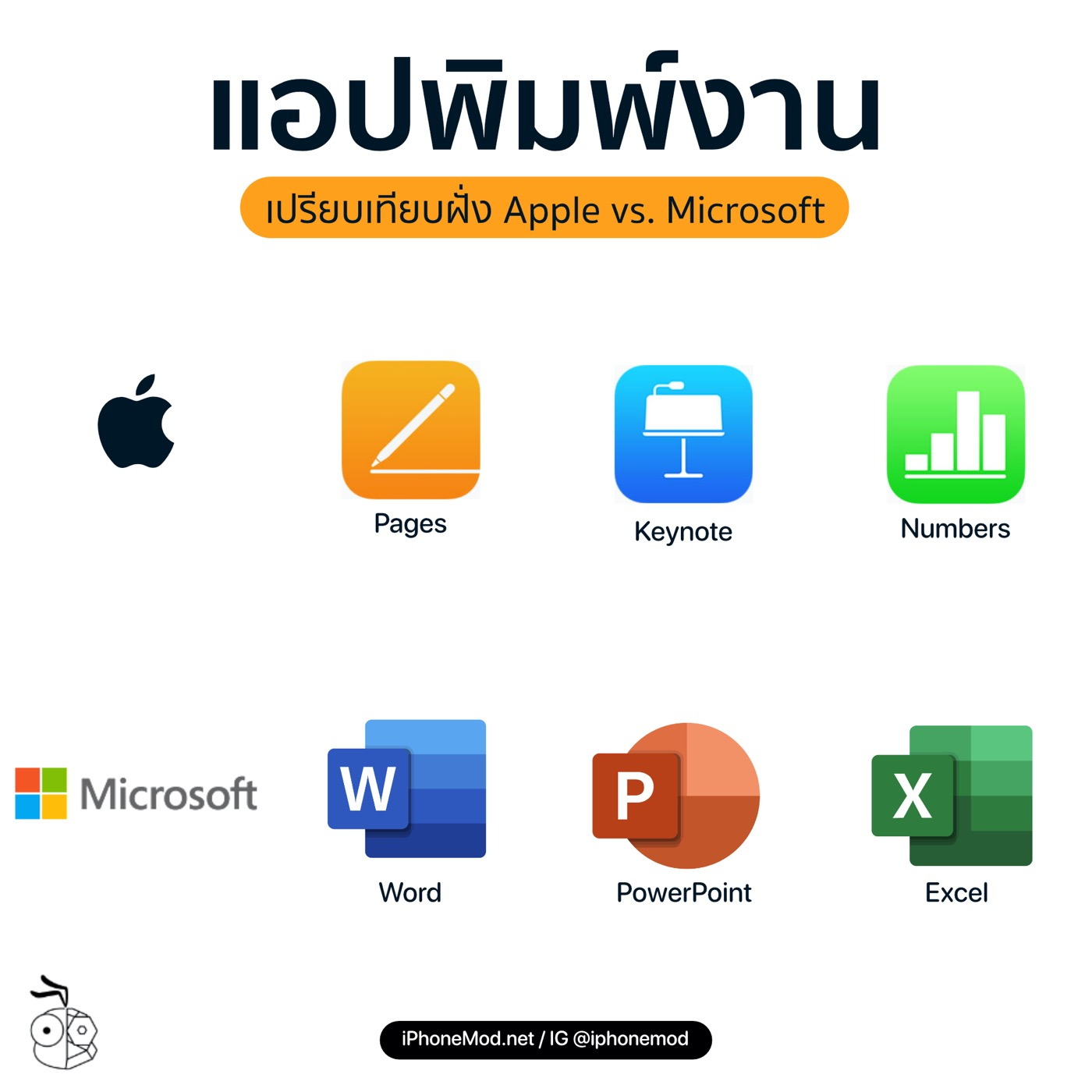 Apple Iwork Vs Ms Offices