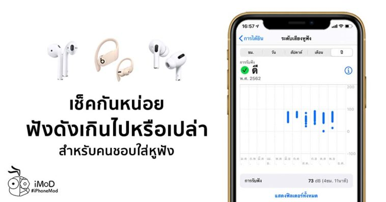 How To Check Hearing For Headphone User In Health App Ios 13