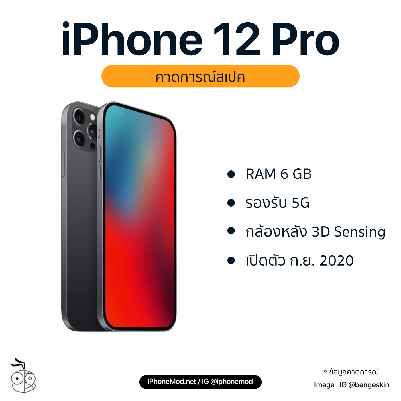 Iphone 12 Predictiong
