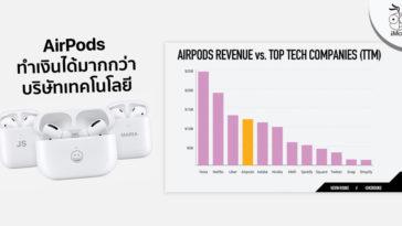 Airpods Make Revenue Than Tech Companies