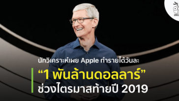 Apple Averaged 1 Billion Dollars In Revenue Per Day In The Holiday Quarter Report