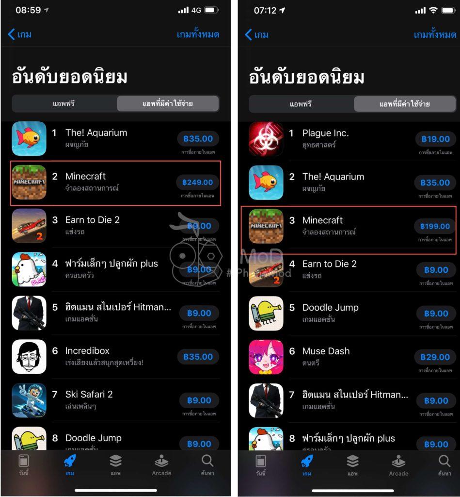 Apple Start Cuts App Price Appstore Th Img 1