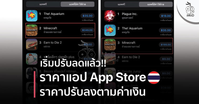 Cover Apple Start Cuts App Price Appstore Th