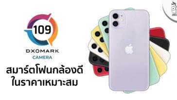 Dxomark Iphone 11 Score