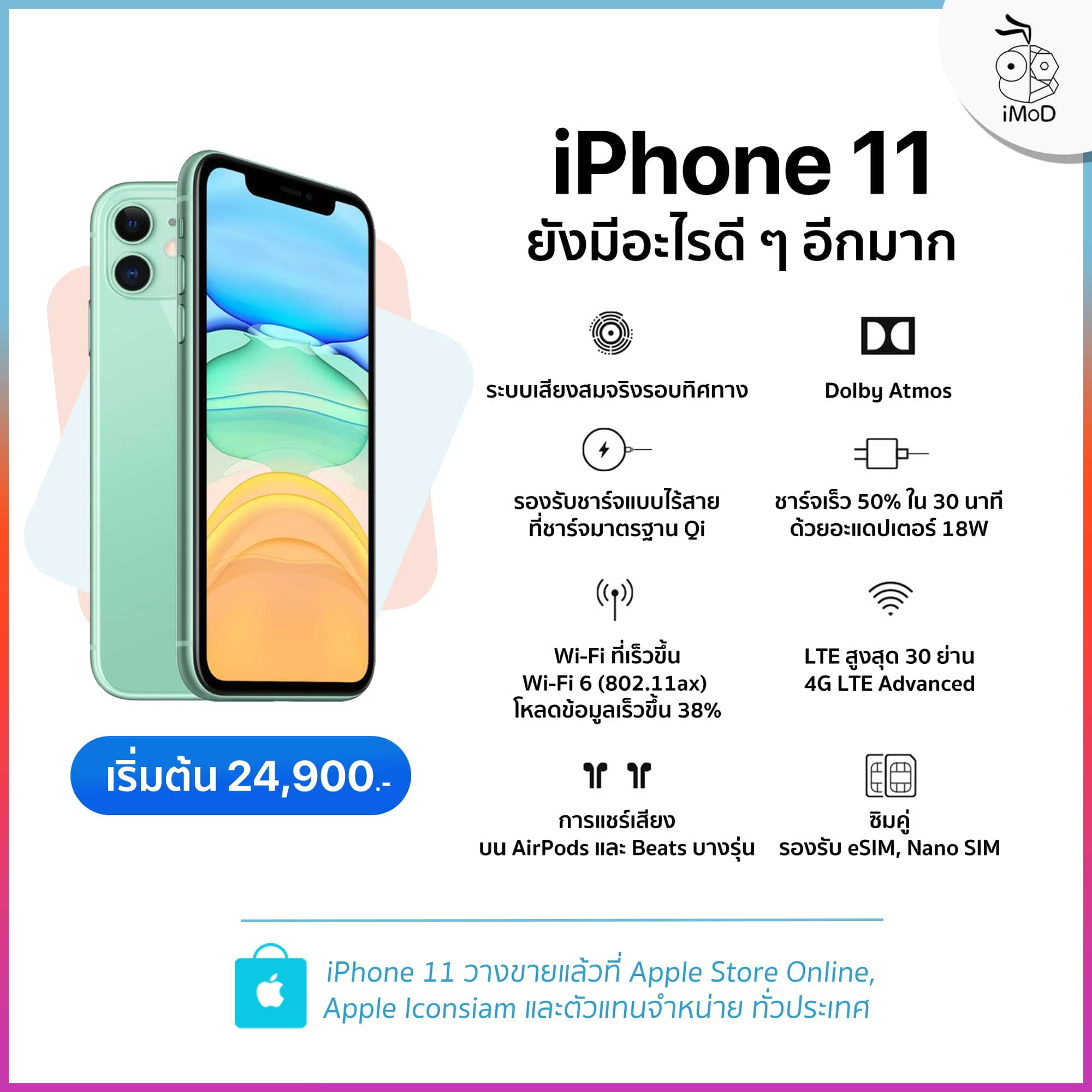 Info Iphone 11 Special Feature