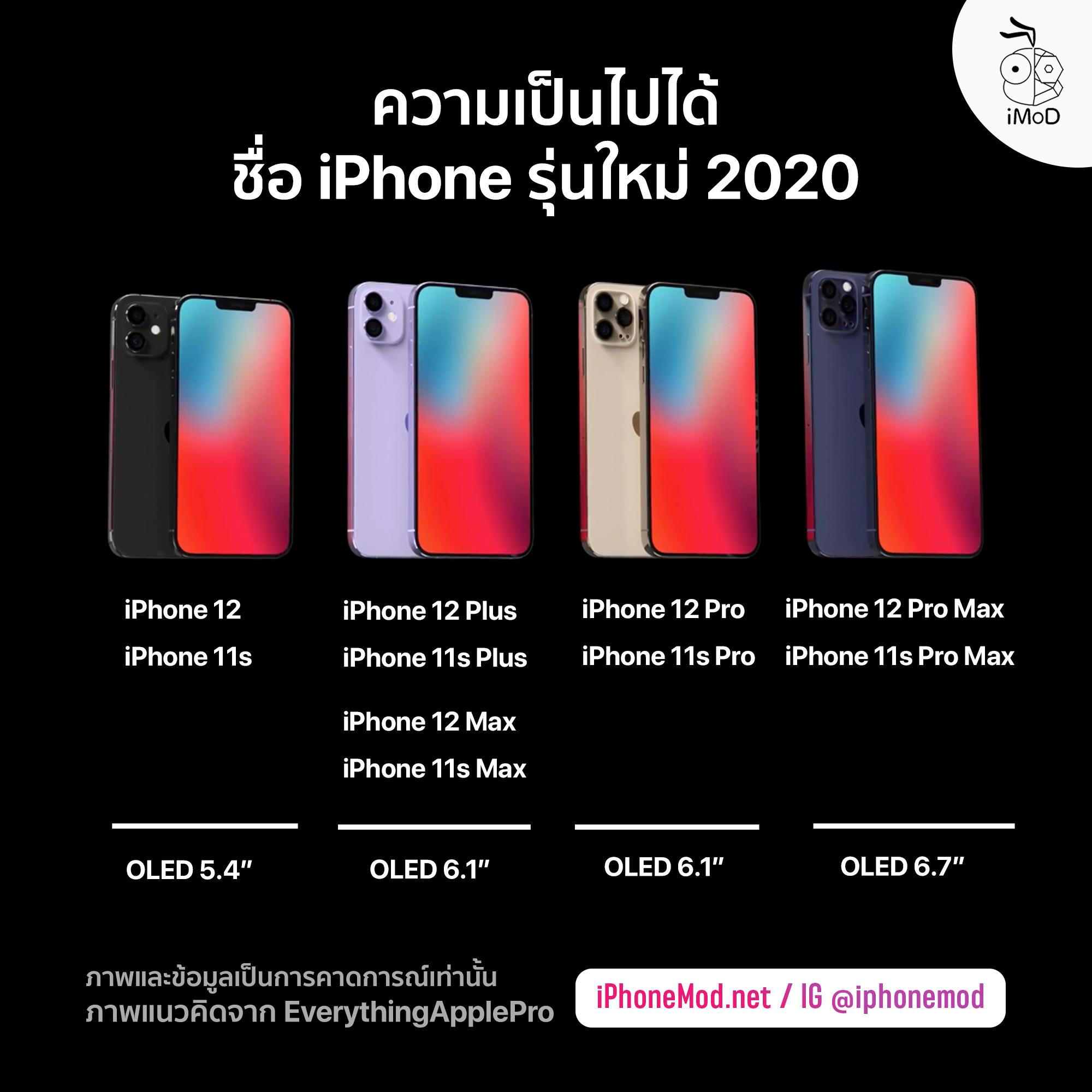 Info Iphone 12 Naming
