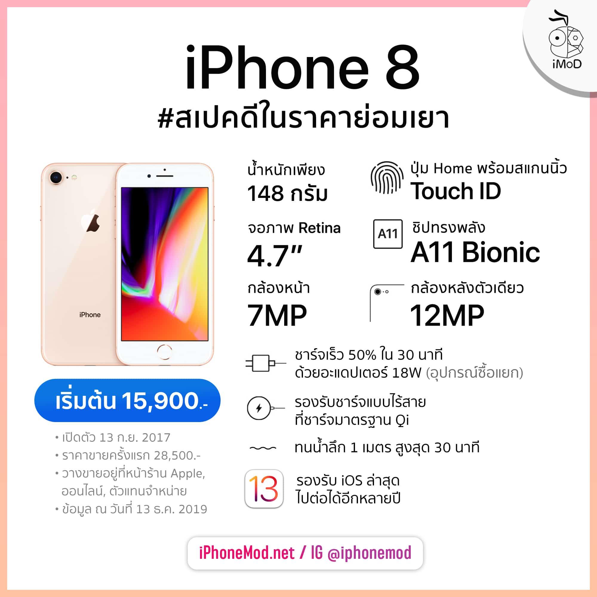 Info Iphone 8 Still Interesting