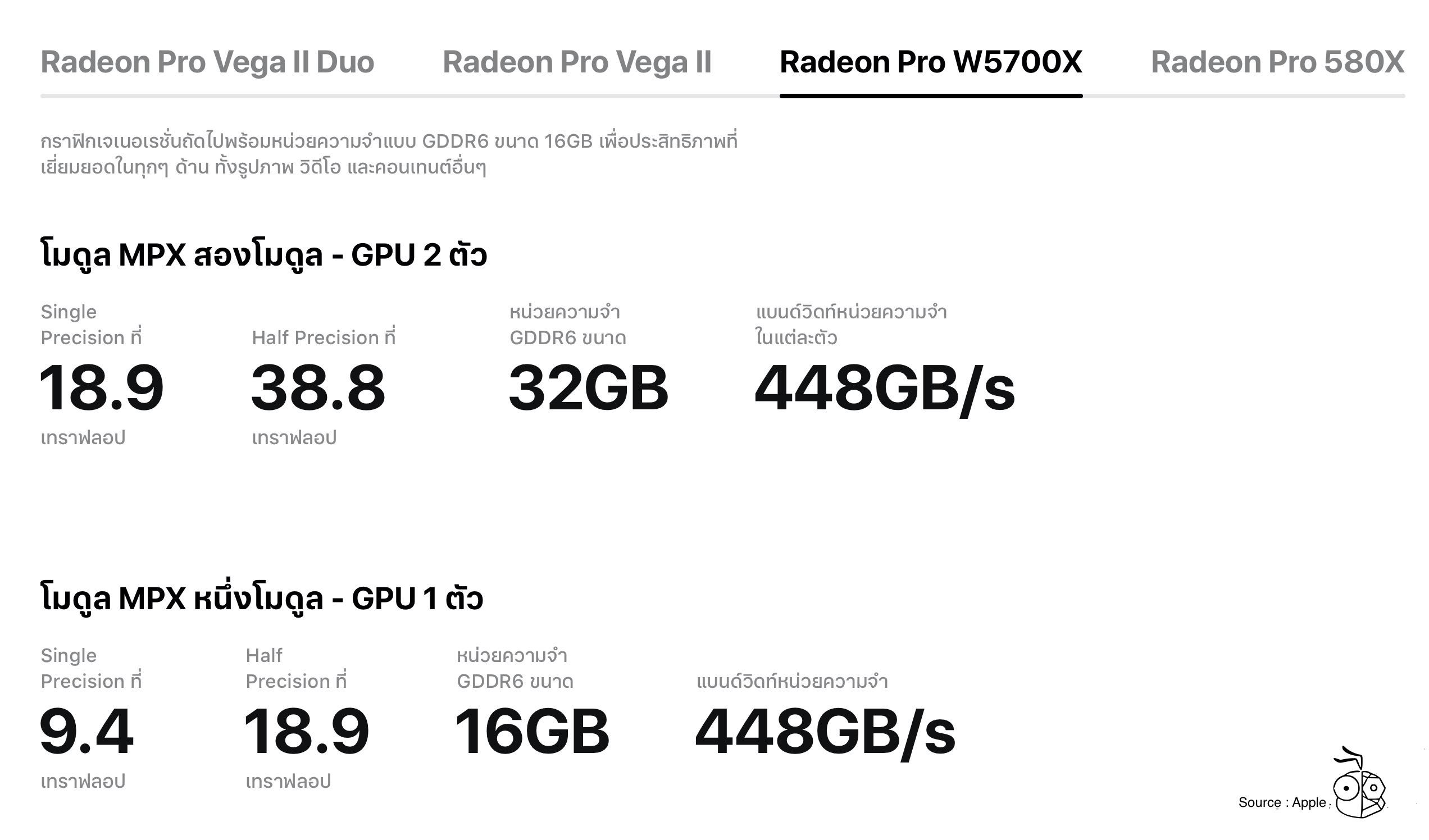 Mac Pro Graphic Card Option