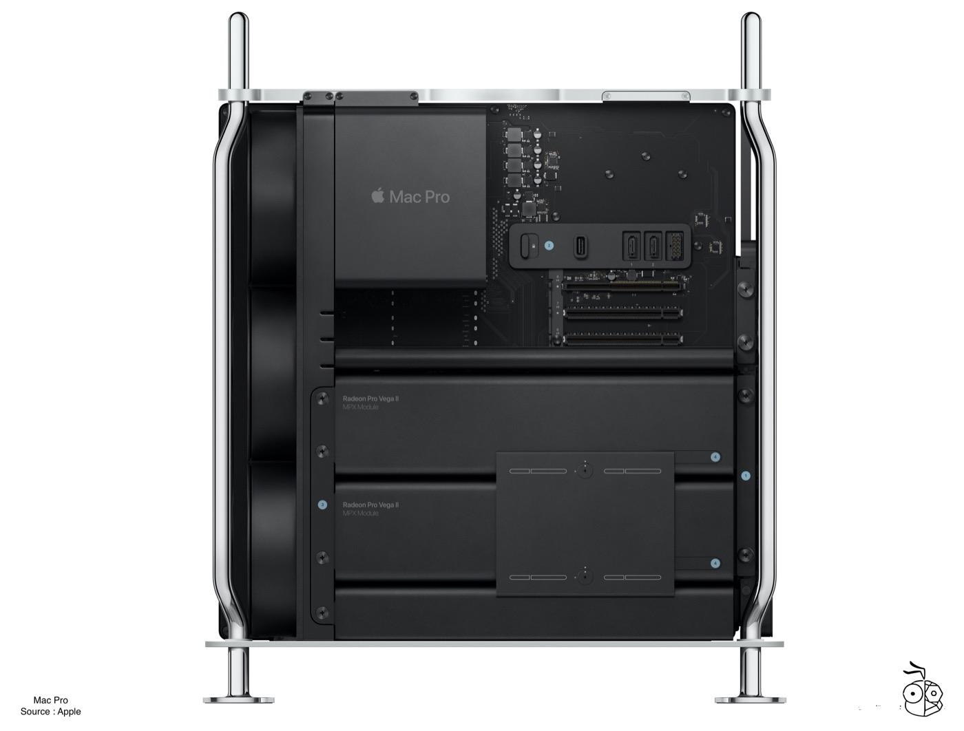 Mac Pro Internal 2