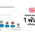 Nintendo Mobile App Revenue Over 1 Billion Usd