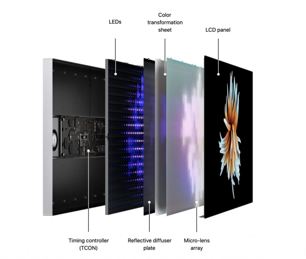 Apple Published Mac Pro And Pro Display Xdr Technology White Paper 2
