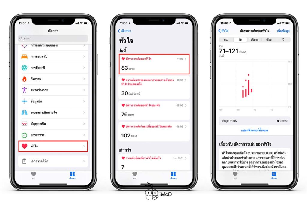 How To See Hear Rate Data History Iphone Apple Watch 4