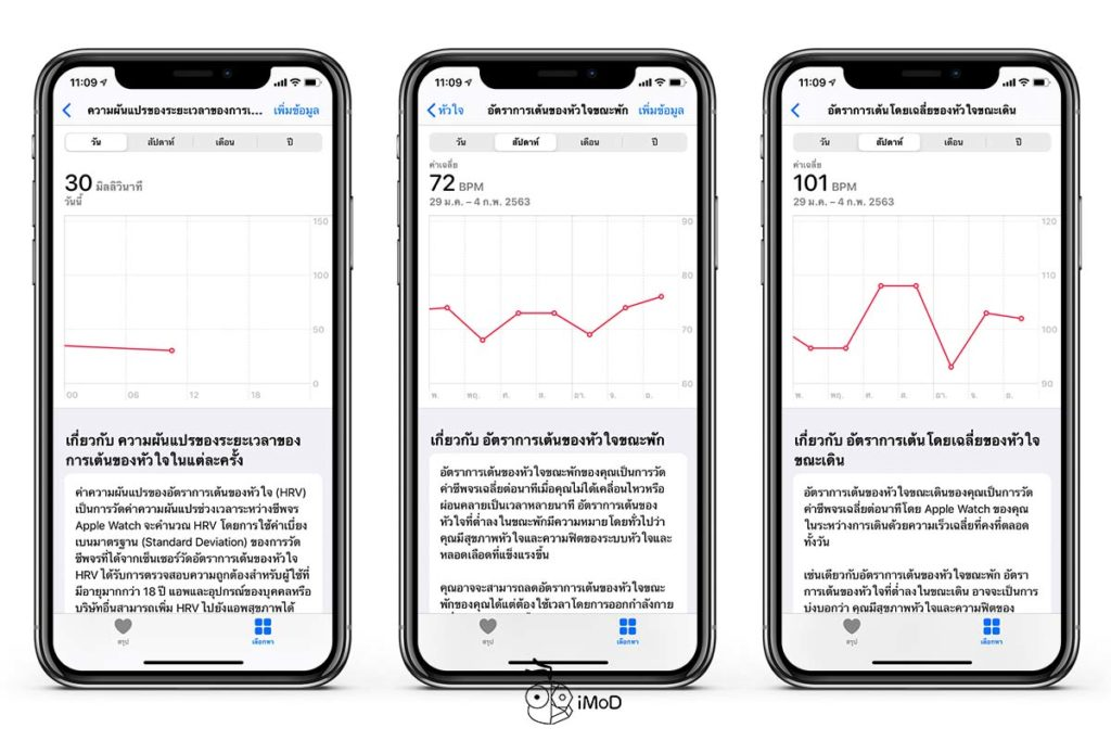 How To See Hear Rate Data History Iphone Apple Watch 5