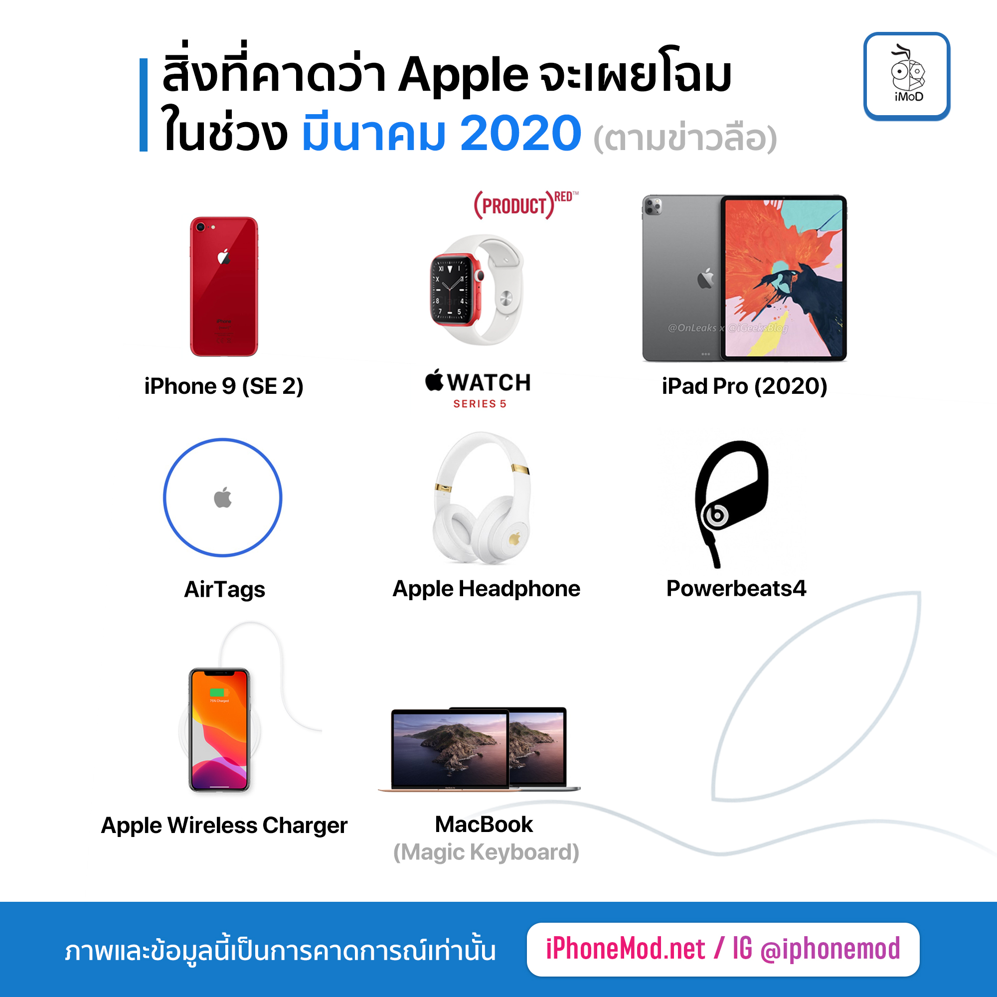 Info Apple Product March 2020 Expectation