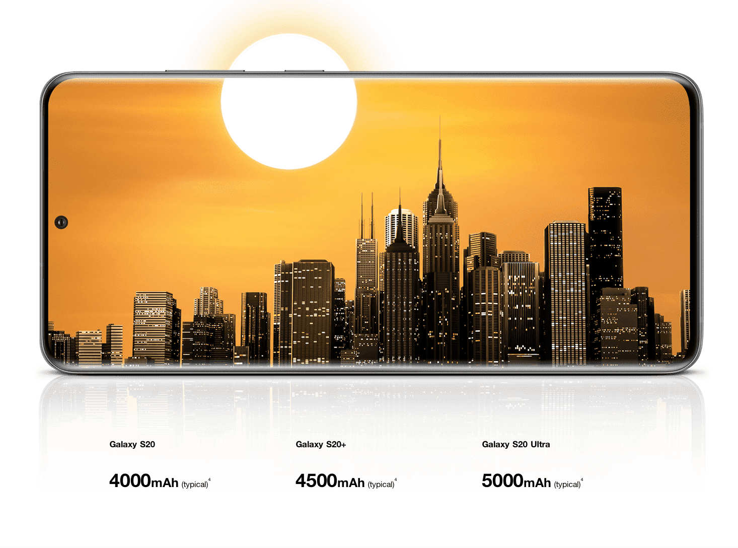 Samsung Unveils Galaxy S20 S20 Plus S20 Ultra 5g Img 4