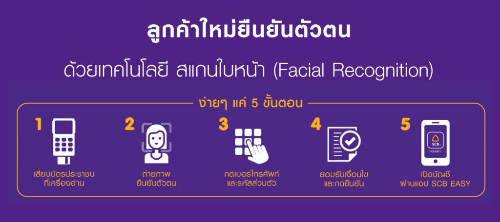Scb Easy Open New Account Face Recognition Id 7 11 2