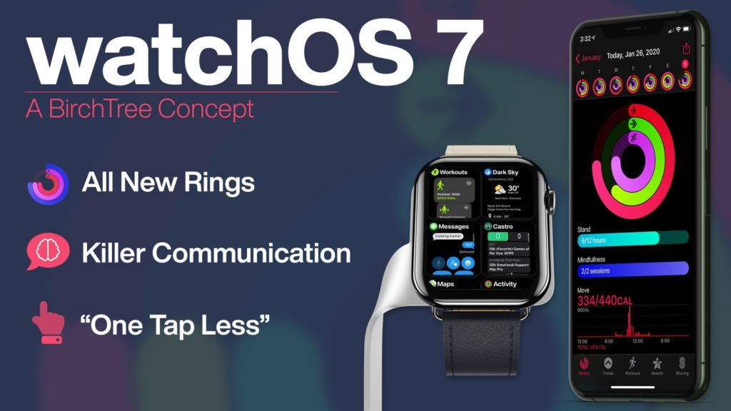 Watchos 7 Concept By Birchtree 1